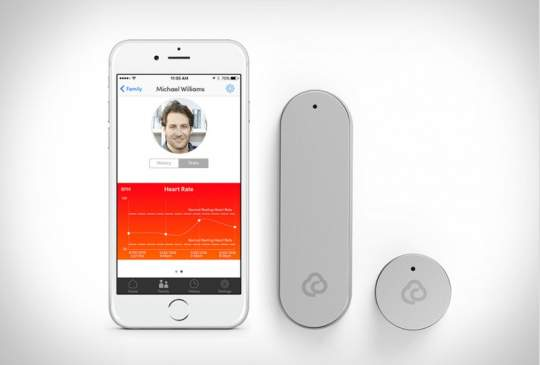 CliniCloud Medical Kit